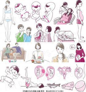 35歳からの妊娠・出産・育児 安心BOOK(ナツメ社)
